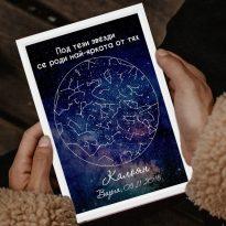 карта на звездите на специален момент в рамка