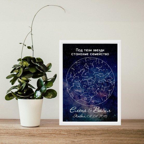 персонализирана карта на звездите